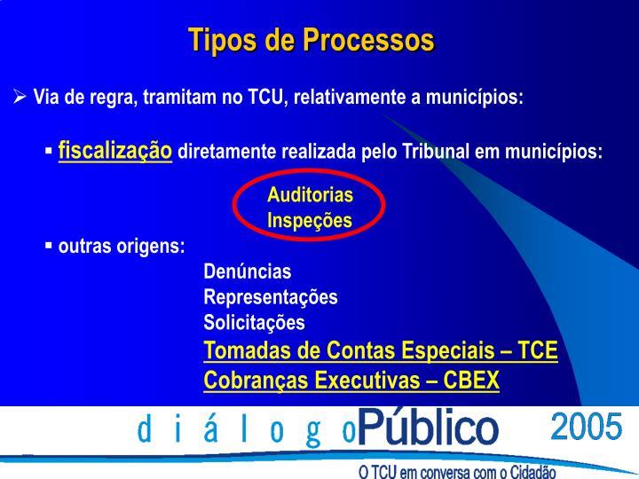 Via de regra, tramitam no TCU, relativamente a municípios: