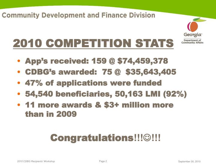 2010 COMPETITION STATS