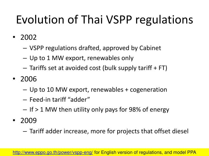 Evolution of Thai VSPP regulations