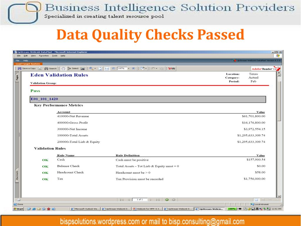 Data Quality Checks Passed