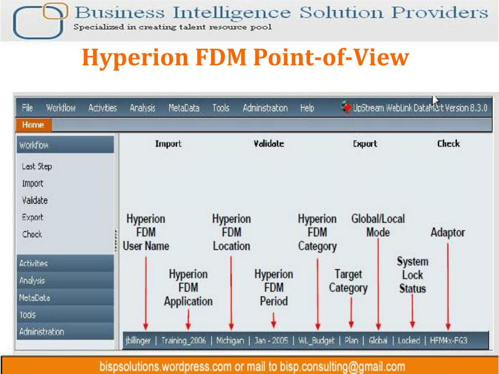 Hyperion FDM Point-of-View