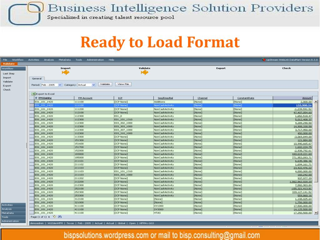 Ready to Load Format
