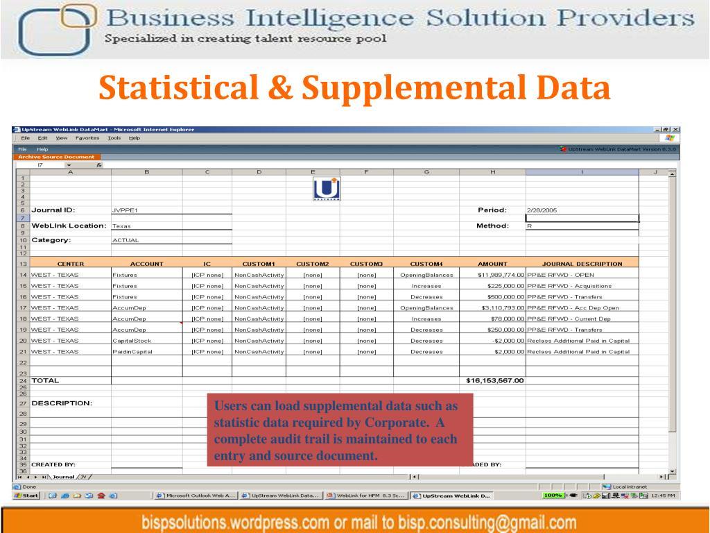 Statistical & Supplemental Data