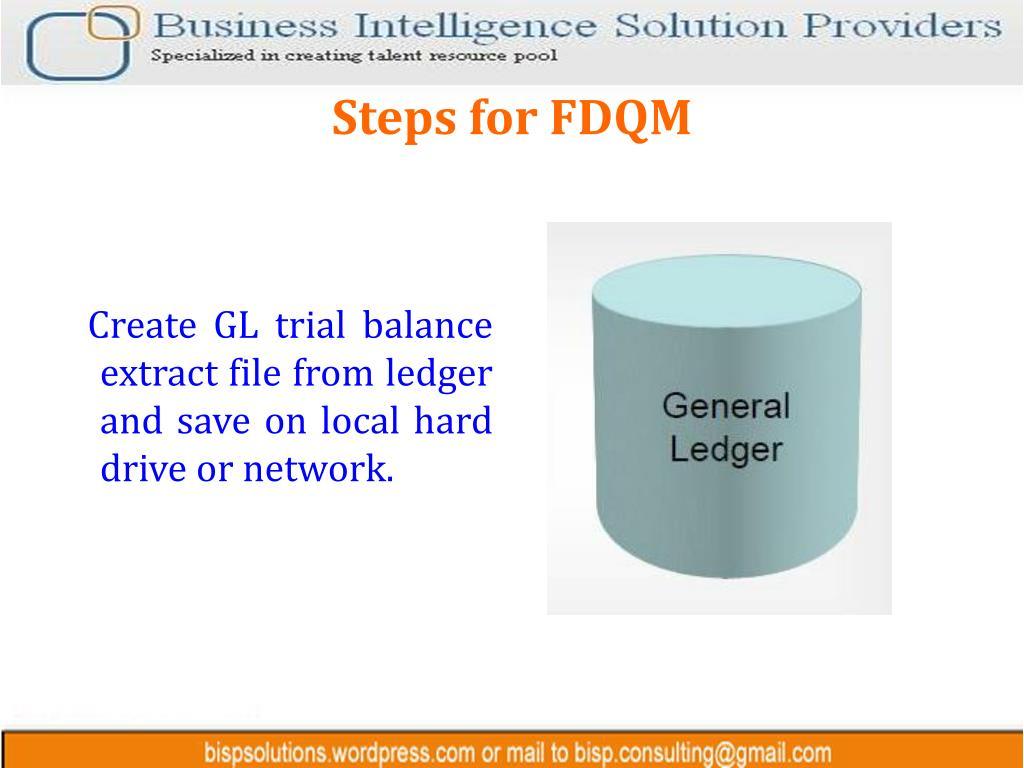Steps for FDQM