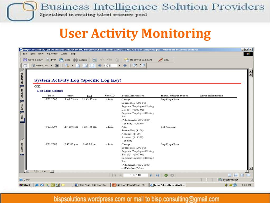 User Activity Monitoring