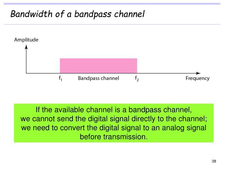 Bandwidth of a bandpass channel