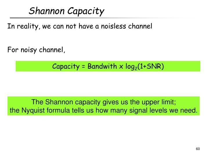 Shannon Capacity