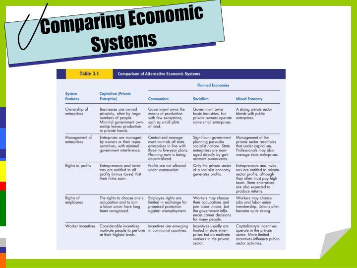 Comparing Economic
