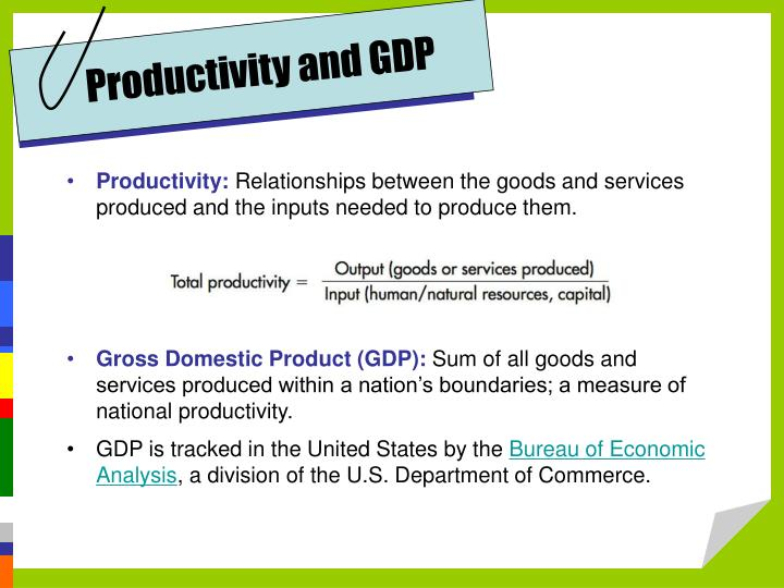 Productivity and GDP
