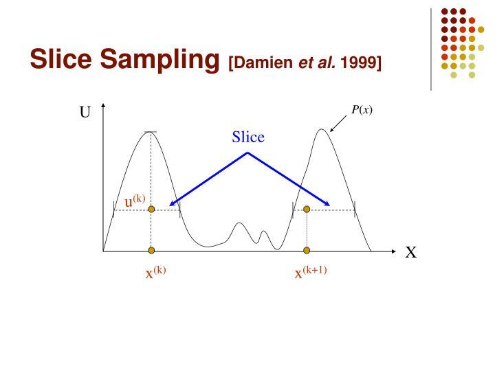 Slice Sampling