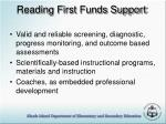reading first funds support