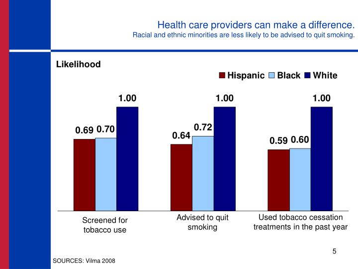 Health care providers can make a difference.