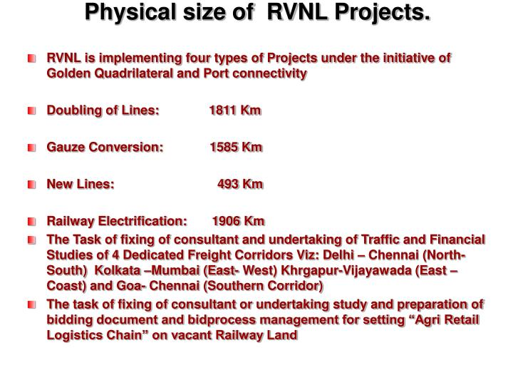 Physical size of  RVNL Projects.