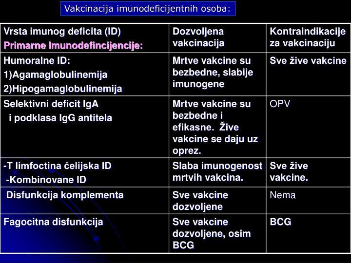 Vakcinacija imunodeficijentnih osoba