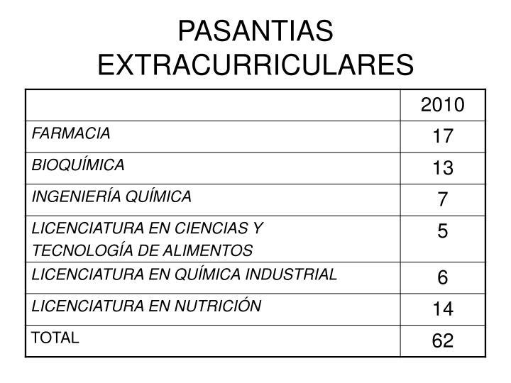 PASANTIAS EXTRACURRICULARES