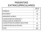 pasantias extracurriculares1
