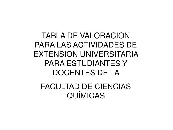 TABLA DE VALORACION PARA LAS ACTIVIDADES DE EXTENSION UNIVERSITARIA PARA ESTUDIANTES Y DOCENTES DE LA
