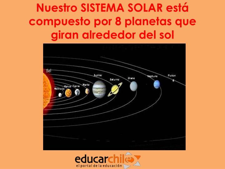Nuestro SISTEMA SOLAR está compuesto por 8 planetas que giran alrededor del sol