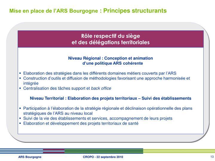 Mise en place de l'ARS Bourgogne