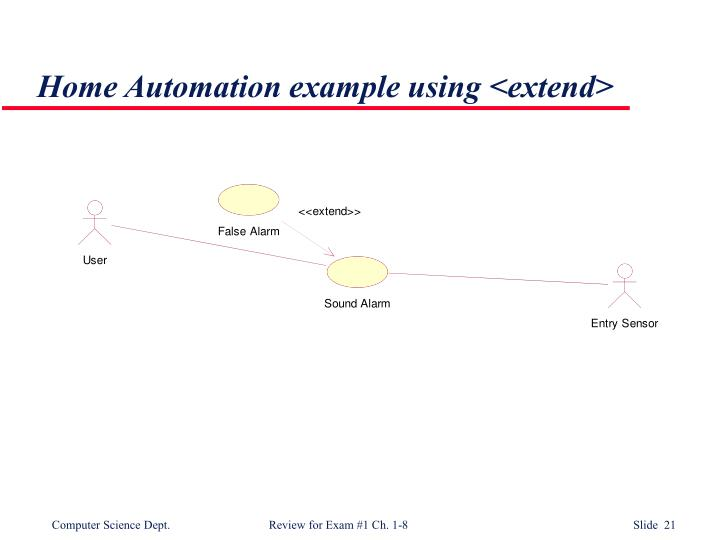 Home Automation example using <extend>
