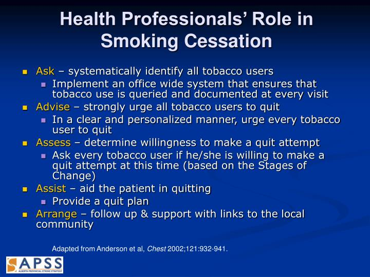 Health Professionals' Role in Smoking Cessation