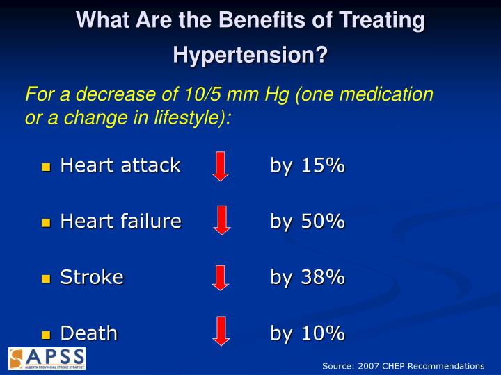 What Are the Benefits of Treating Hypertension?