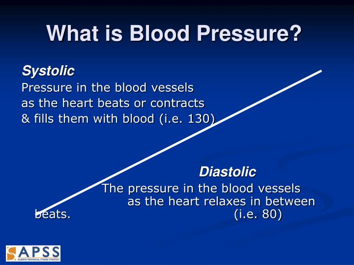 What is Blood Pressure?