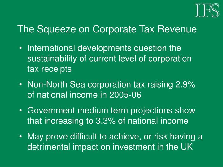 The Squeeze on Corporate Tax Revenue