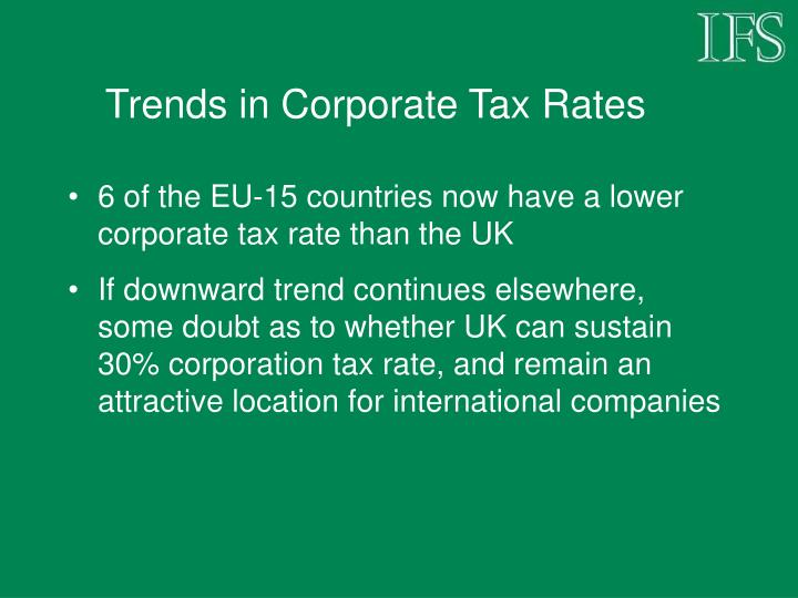 Trends in Corporate Tax Rates