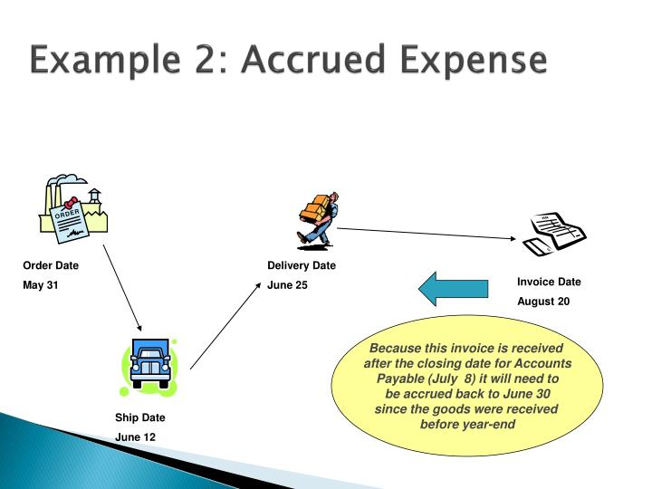 Example 2: Accrued Expense