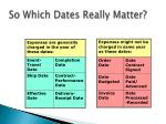 so which dates really matter