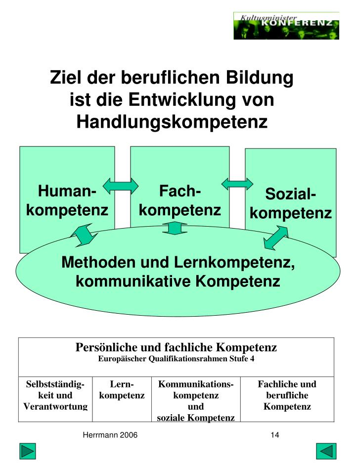 Ziel der beruflichen Bildung ist die Entwicklung von Handlungskompetenz