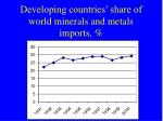 developing countries share of world minerals and metals imports