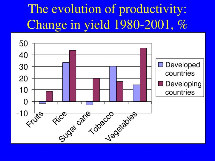 The evolution of productivity: