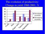 the evolution of productivity change in yield 1980 2001