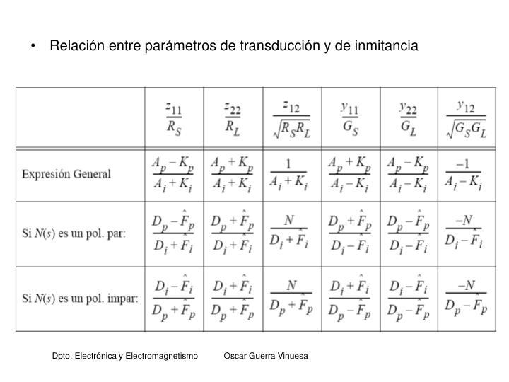 Relación entre parámetros de transducción y de inmitancia