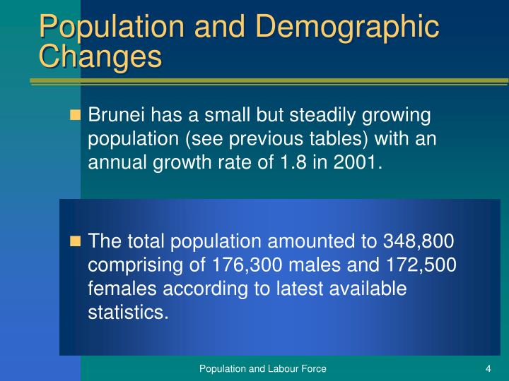 Population and Demographic Changes