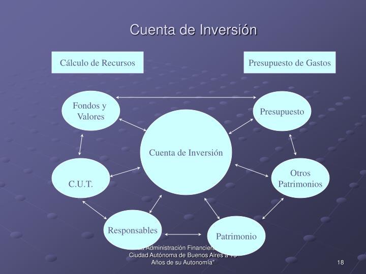 Cuenta de Inversión