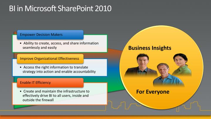 BI in Microsoft SharePoint 2010