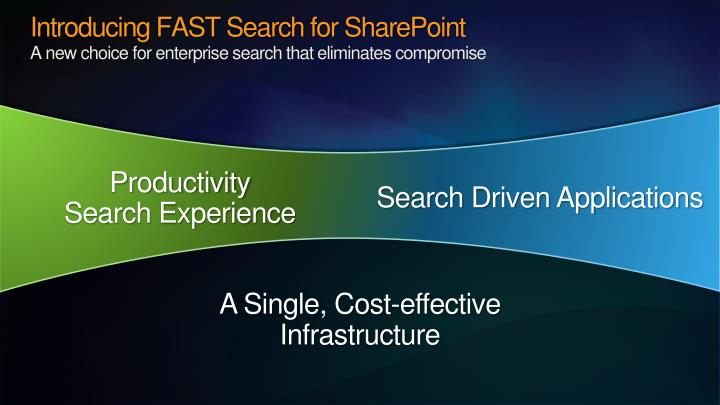 Introducing FAST Search for SharePoint