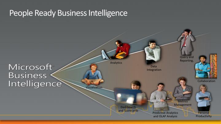People Ready Business Intelligence
