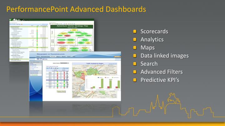 PerformancePoint Advanced Dashboards