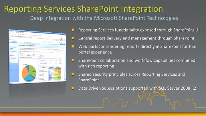 Reporting Services SharePoint Integration