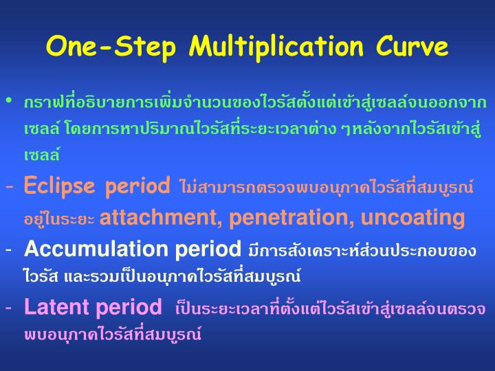 One-Step Multiplication Curve
