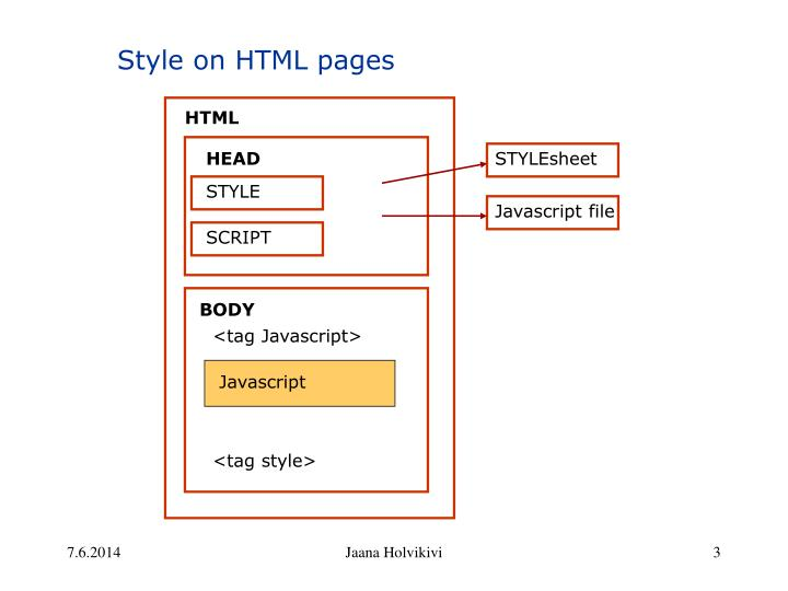 Style on HTML pages