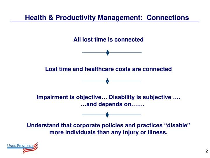 Health productivity management connections