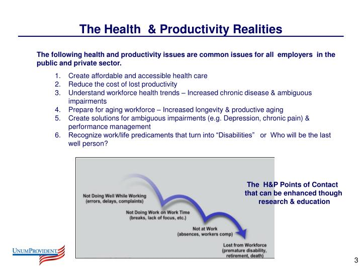 The health productivity realities