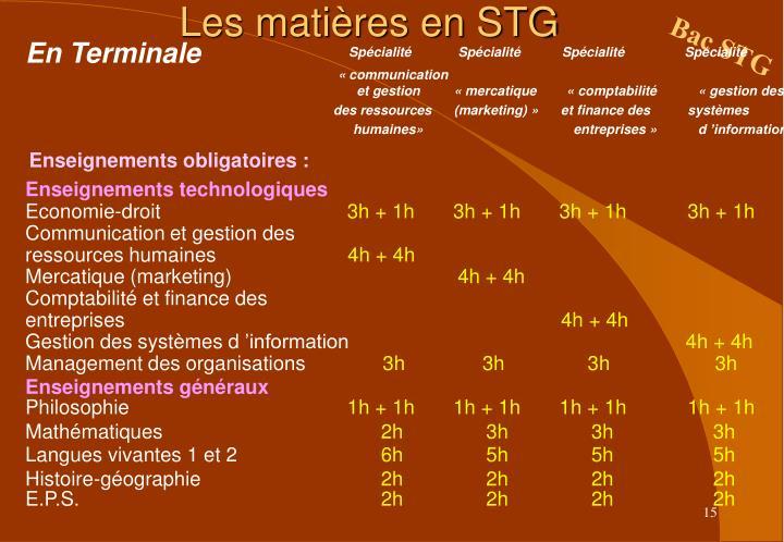 Les matières en STG