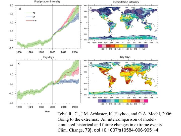 Tebaldi , C., J.M. Arblaster, K. Hayhoe, and G.A. Meehl, 2006:  Going to the extremes:  An intercomparison of model-simulated historical and future changes in extreme events.  Clim. Change,