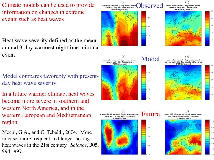 Climate models can be used to provide information on changes in extreme events such as heat waves